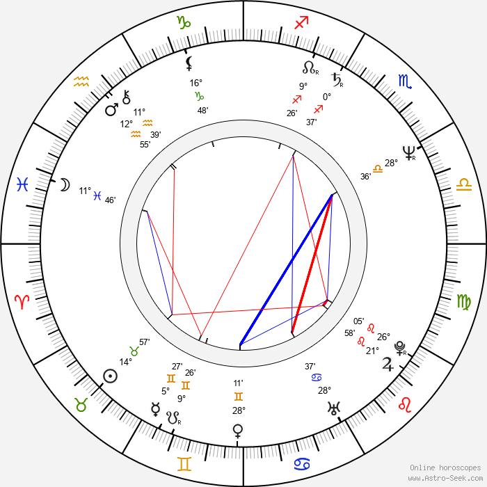 Lisa Eilbacher - Birth horoscope chart