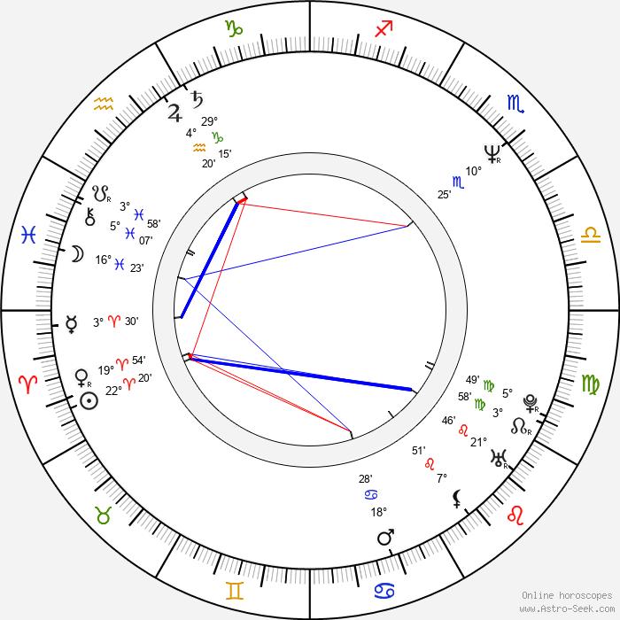 Lisa Gerrard - Birth horoscope chart