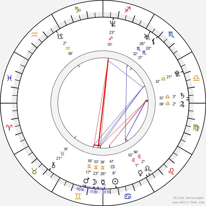 Lisa Goldstein Kirsch - Birth horoscope chart