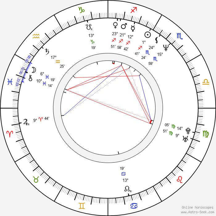 Lisa Howard - Birth horoscope chart