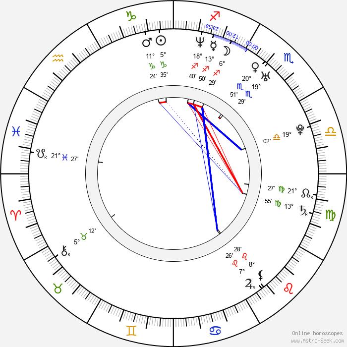 Lisa Jakub - Birth horoscope chart