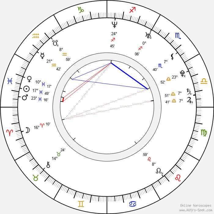 Lisa Jay - Birth horoscope chart