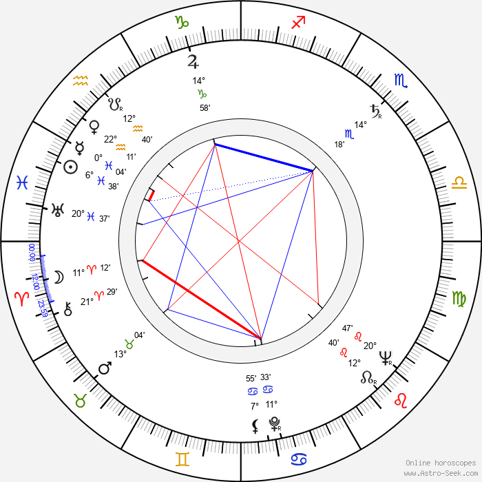 Lisa Kirk - Birth horoscope chart