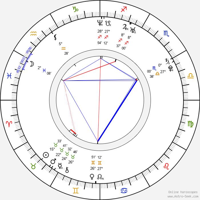 Lisa Lavie - Birth horoscope chart
