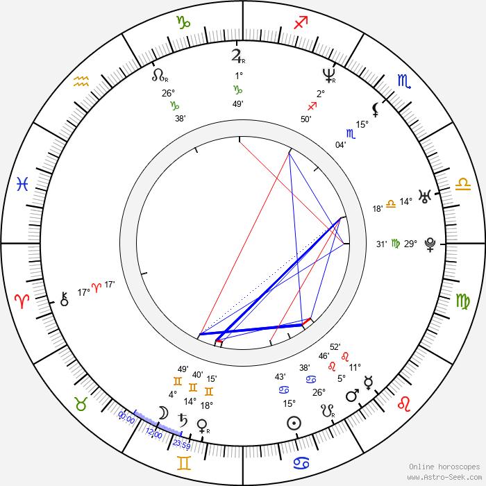 Lisa Leslie - Birth horoscope chart