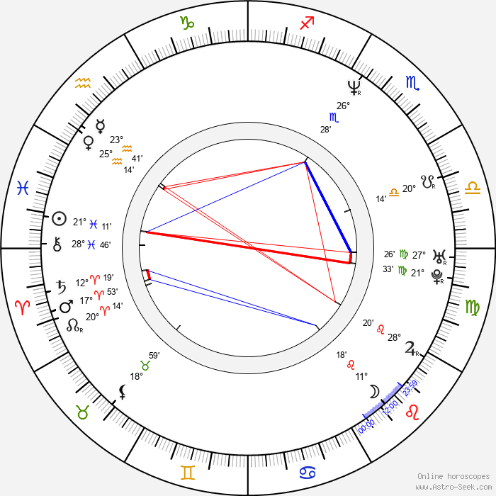 Lisa Loeb - Birth horoscope chart