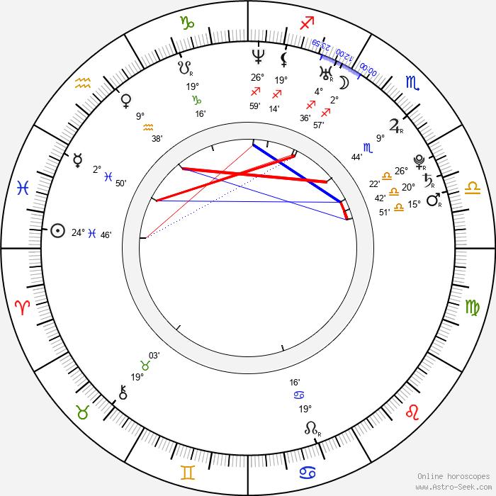 Lisa Marcos - Birth horoscope chart