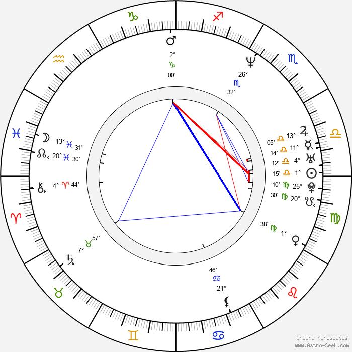 Lisa Matthews - Birth horoscope chart