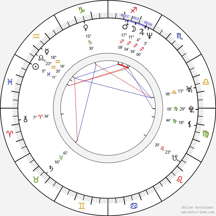 Lisa McCune - Birth horoscope chart