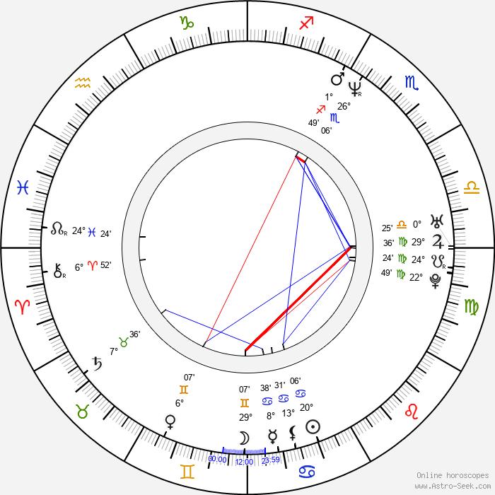 Lisa Nicole Carson - Birth horoscope chart