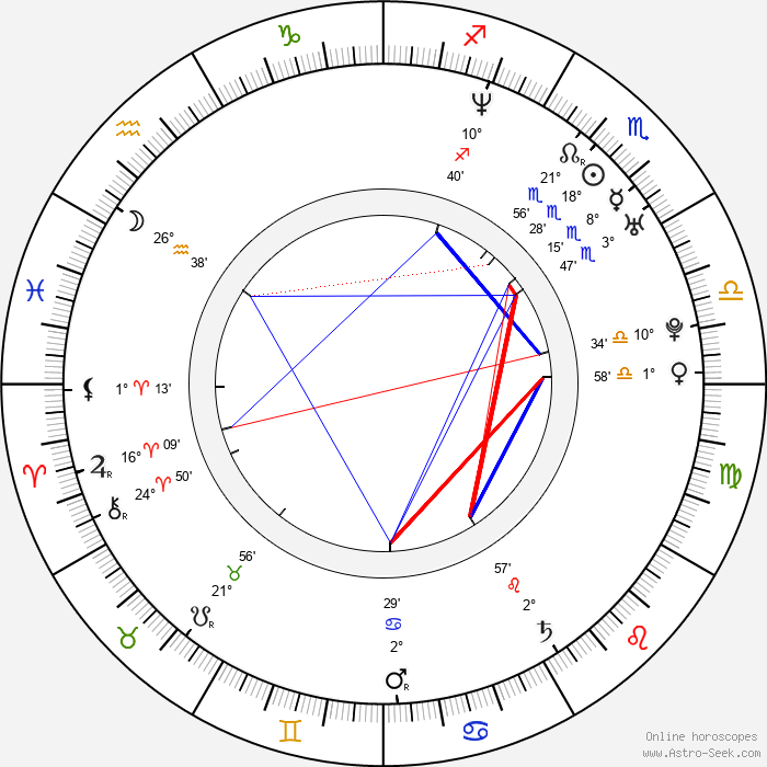 Lisa Robin Kelly - Birth horoscope chart