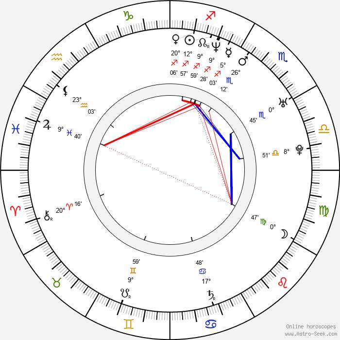 Lisa Sheridan - Birth horoscope chart
