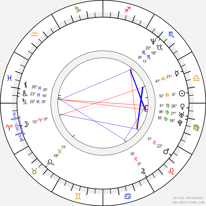 Lisa Thornhill - Birth horoscope chart