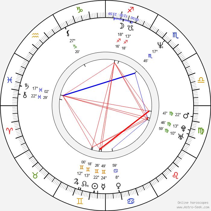 Lisa Vidal - Birth horoscope chart