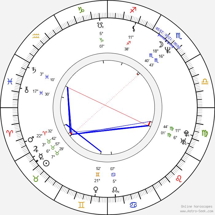 Lisa Wilcox - Birth horoscope chart