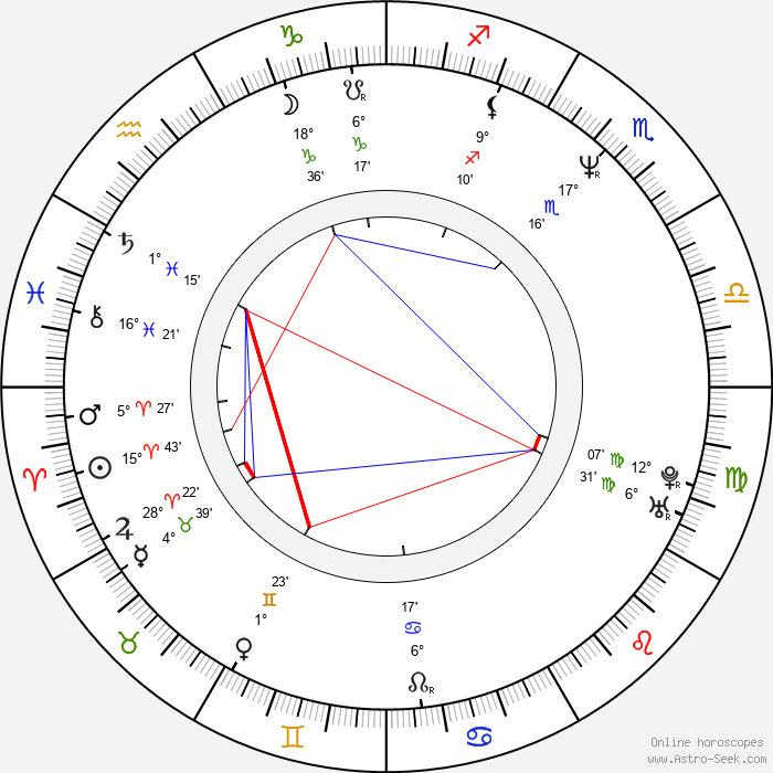 Lisa Zane - Birth horoscope chart