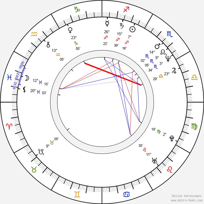 Lise Mayer - Birth horoscope chart