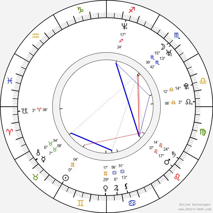 Lisette Morelos - Birth horoscope chart
