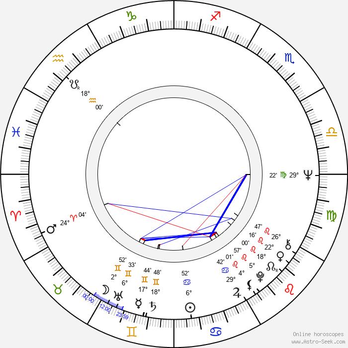 Little Eva - Birth horoscope chart