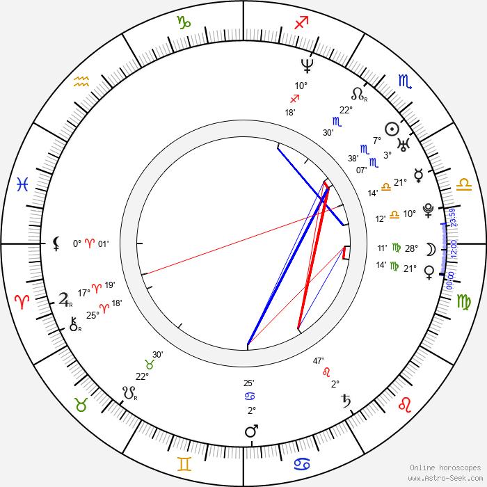 Little X - Birth horoscope chart