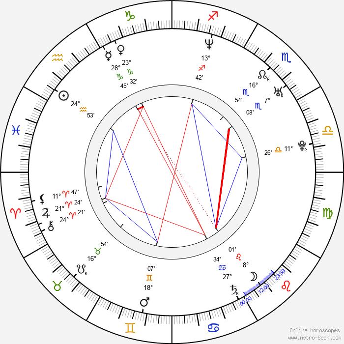 Liv Kristine - Birth horoscope chart