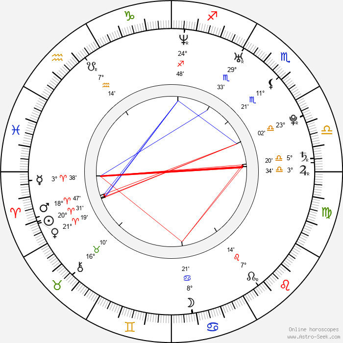 Liz McClarnon - Birth horoscope chart