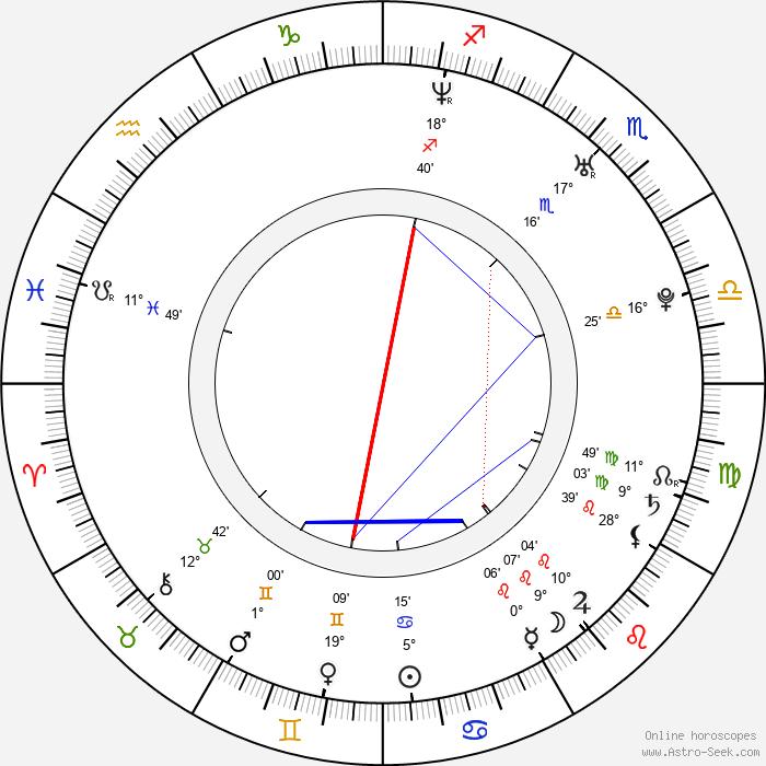 Liz Stauber - Birth horoscope chart