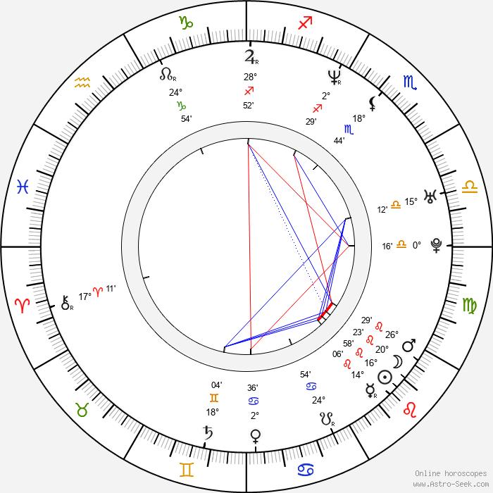 Liz Vassey - Birth horoscope chart