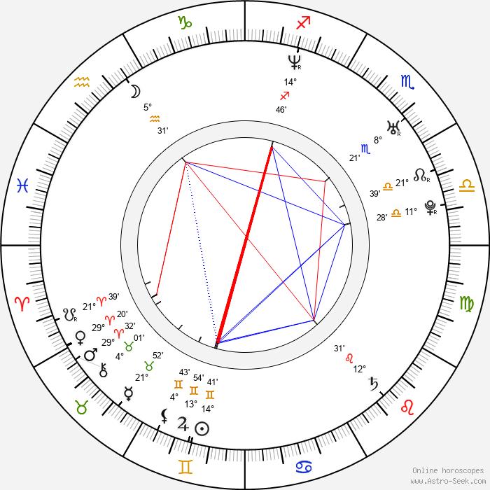 Liza Weil - Birth horoscope chart