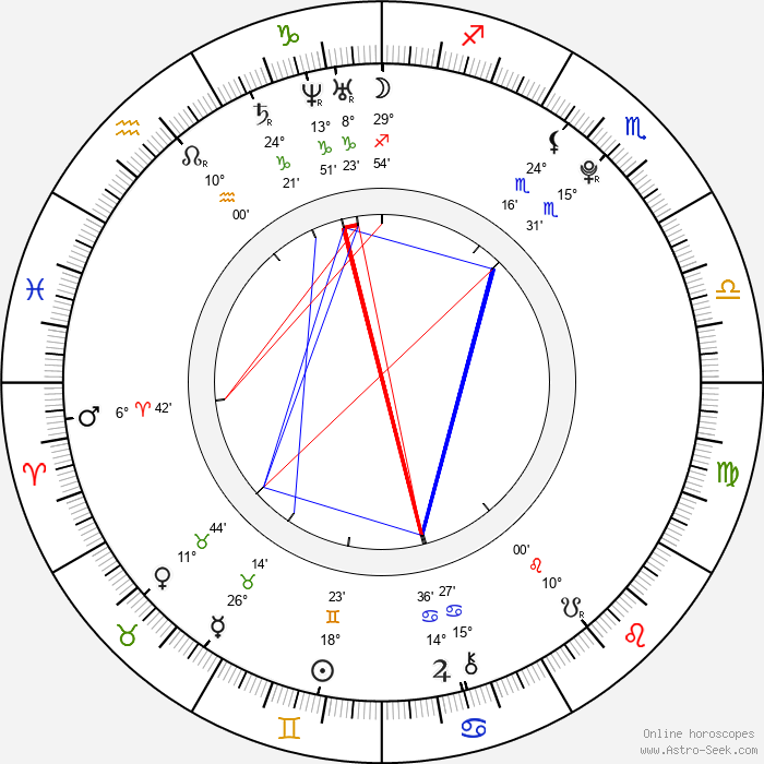 Lizz Tayler - Birth horoscope chart