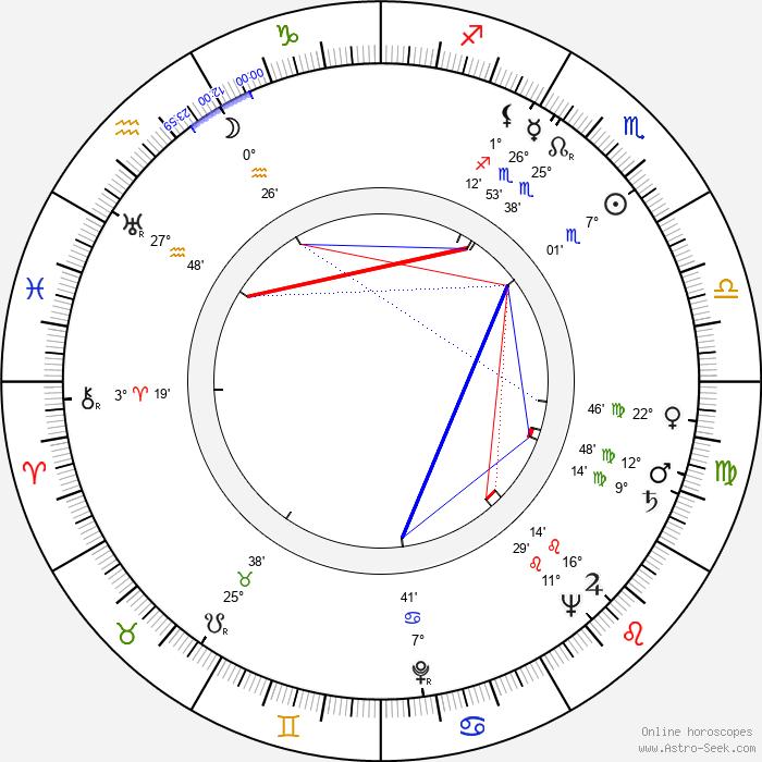 Ljiljana Krstic - Birth horoscope chart