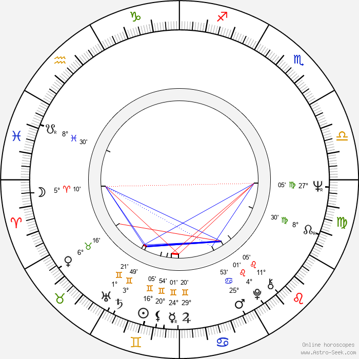 Lloyd Ahern II - Birth horoscope chart
