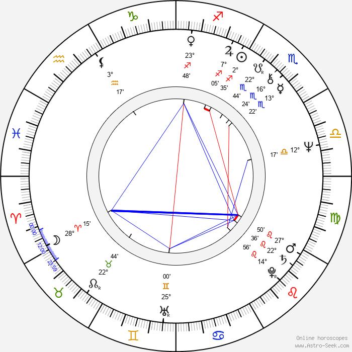 Lloyd Kramer - Birth horoscope chart