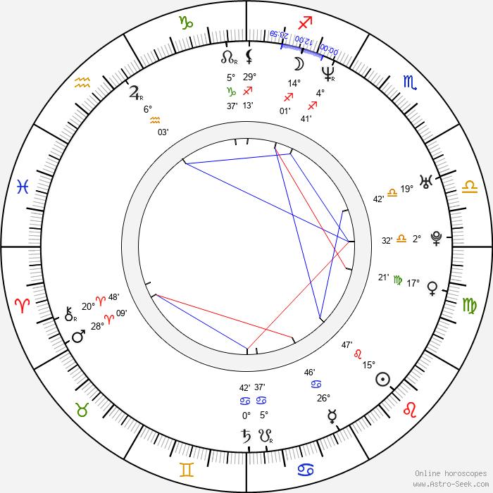 Lochlainn O'Mearain - Birth horoscope chart