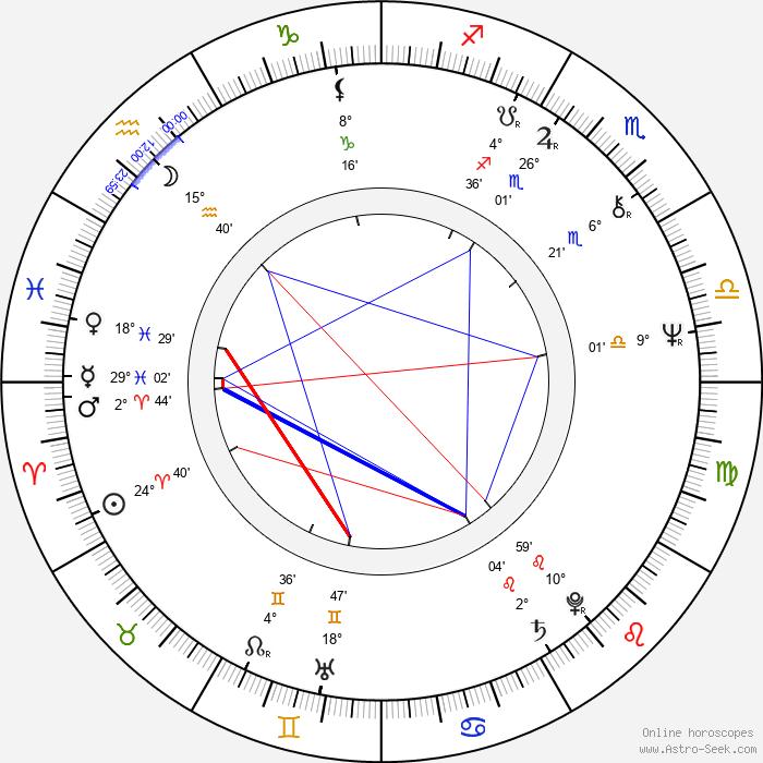 Lois Chiles - Birth horoscope chart