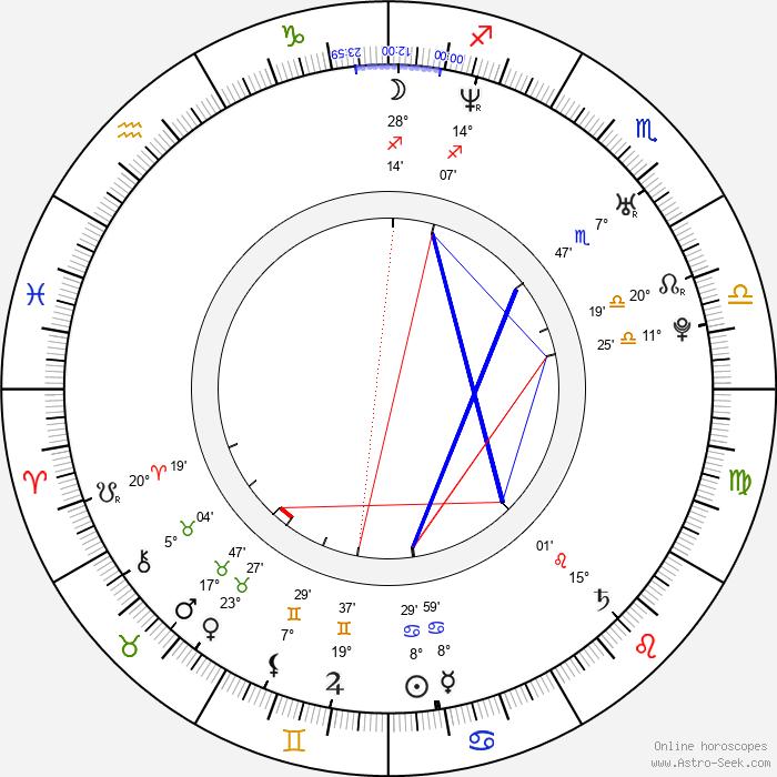 Lola Odusoga - Birth horoscope chart