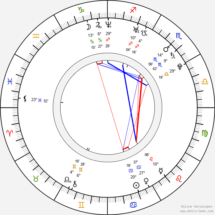 Lore Dijkman - Birth horoscope chart