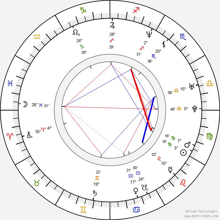 Loredano Lecciso - Birth horoscope chart
