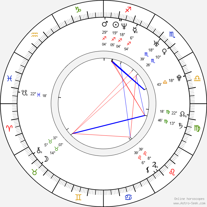 Lorena Berdún - Birth horoscope chart