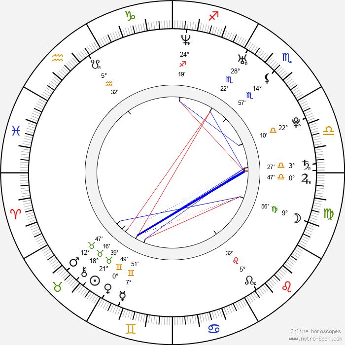 Lorena Bernal - Birth horoscope chart