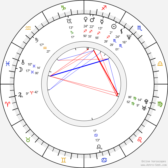 Lorenzo Charles - Birth horoscope chart