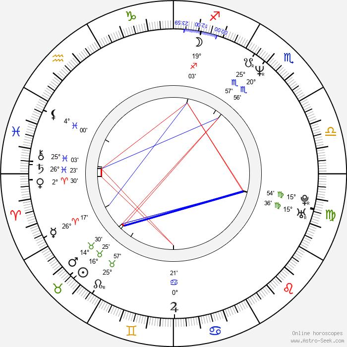 Lorenzo Quinn - Birth horoscope chart
