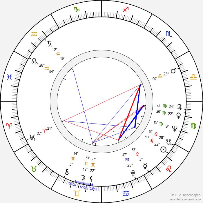 Lori Nelson - Birth horoscope chart
