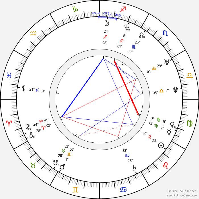 Lori Rom - Birth horoscope chart