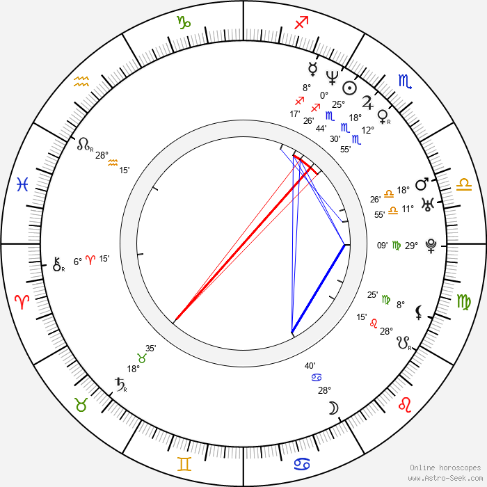 Lorna Paz - Birth horoscope chart
