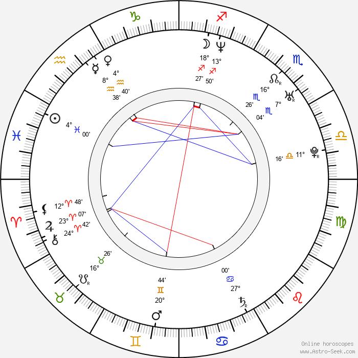 Lorne Balfe - Birth horoscope chart