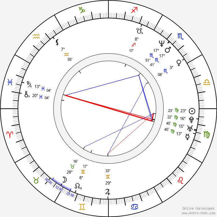 Lorne Spicer - Birth horoscope chart