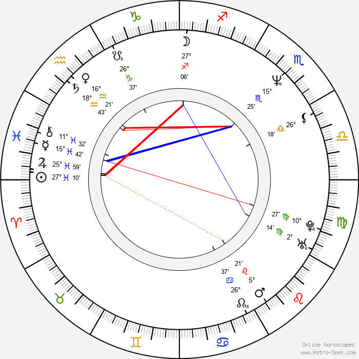 Lotte Andersen - Birth horoscope chart
