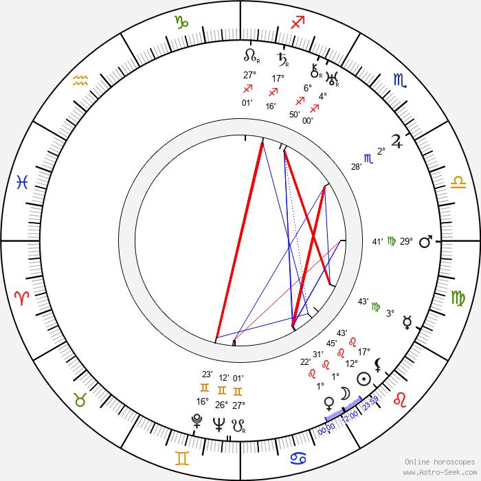 Lotte Neumann - Birth horoscope chart