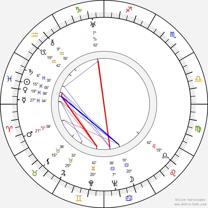 Lou Costello - Birth horoscope chart